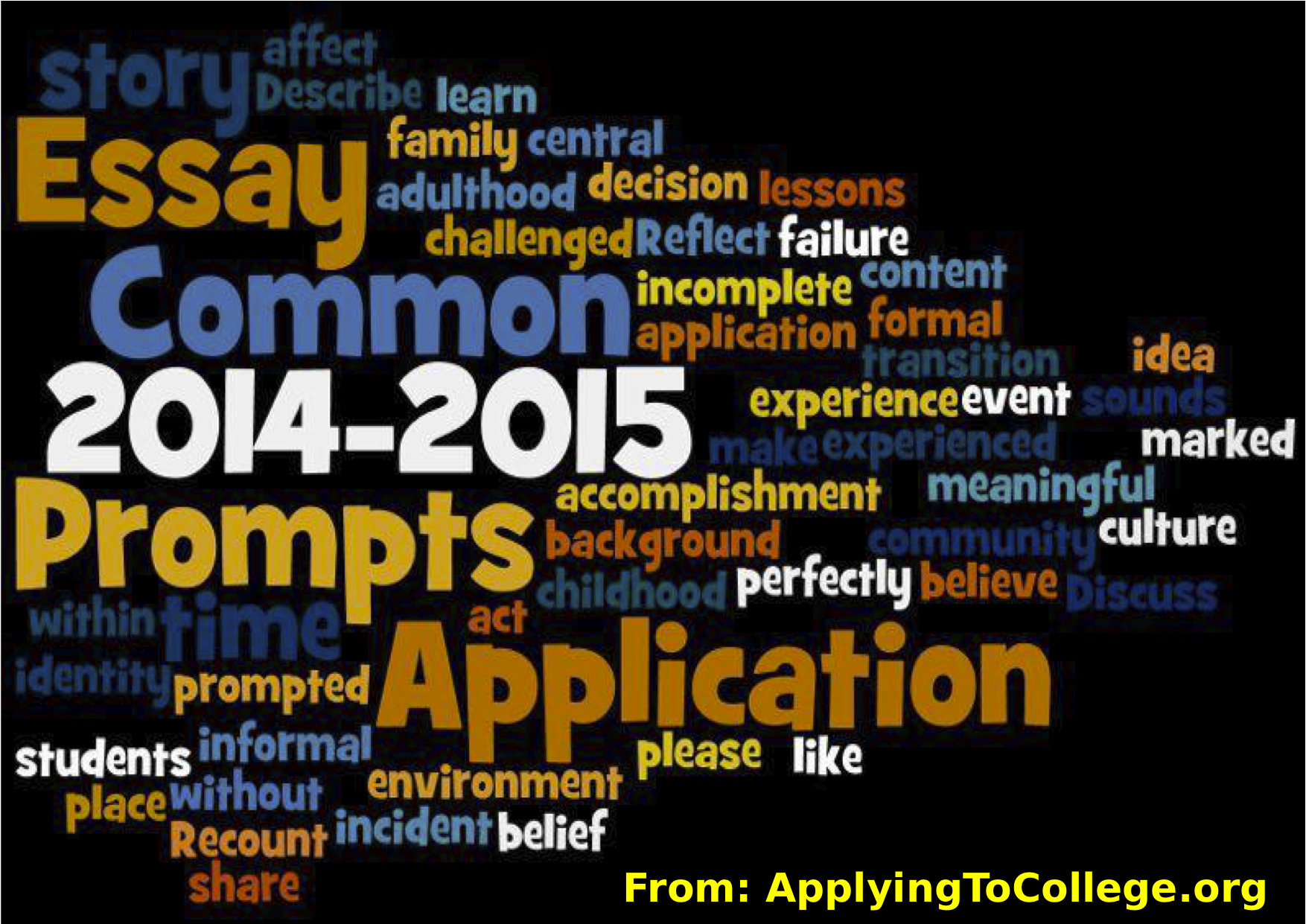 common app essay for 2014 The 2015-2016 common application essays: #2 the first sentence, in italics, simply indicates that the wording has changed from the previous 2014-2015 prompt.